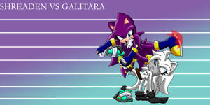 Shreaden Vs Galitara Wallpaper by Seltzur-The-Hedgehog