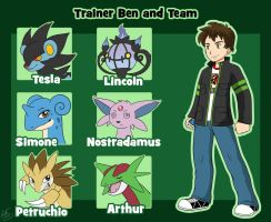 Trainer Ben and his team by Miss-Melis