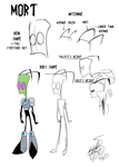 IZ: Mort Study Sheet by CuddlesAndHuggles
