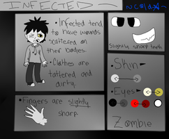 Infected Species Sheet by Gravitii-CS
