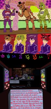 Five Nights at Freddy's Doodle Compilation by Re-Ascension