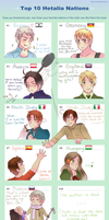 Top 10 Hetalia Nations (Coloured) by simply-lau