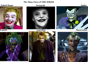 Many Faces of The Joker by Popculture-Patron