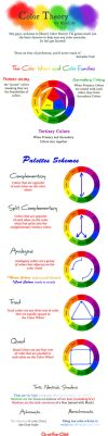 Tutorial: Color Theory by Rice-Lily