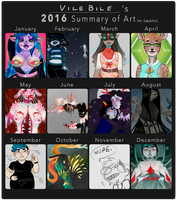 2016 Summary of Art by VileBile