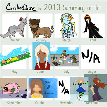 2013 Summary of Art by CarolineClaire