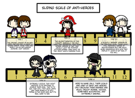 Sliding Scale of Anti-Heroes by Kigurou-Enkou