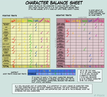 character chart by Sombolia