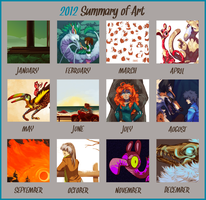 2012 Summary by Aledles