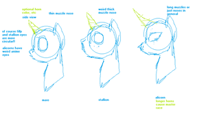 a rushed pony side view ref by Irken--ski