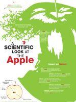 A Scientific Look at the Apple by Nadrielle
