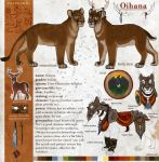 Reference Sheet - Oihana by BooYeh