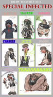 Special infected meme by Jalkasieni