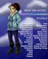 Meet the Artist Meme by hopelessromantic721