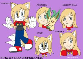 PC Yuki Styles Reference by 7marichan7