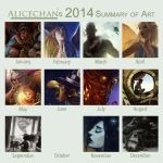 A year of art 2014 style by Alicechan