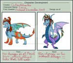Character Development Meme : Irene Dragon Form by CartoonSilverFox