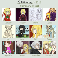 MEME: art summary by sanrucha