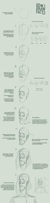 Quicky Faces Walkthrough by Altalamatox