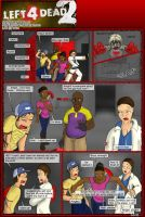 L4D2 Fan Comic 5 by MidNight-Vixen