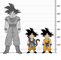 DBR Son Goku v2 by The-Devils-Corpse