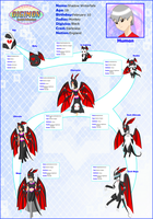 Digimon Special adventure Shadow an Lovebreakermon by HeroHeart001