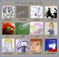 All of mah 2009 drawings by 4evergaara