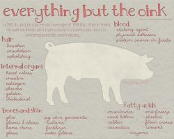 Everything but the Oink by MariahBlack09