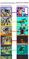 Hero Factory and TUFF Agents Beasts Comparisons by Eli-J-Brony