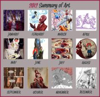 2012 Art Summary by thetickinghearts