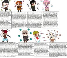 my character bio by tttooohappy