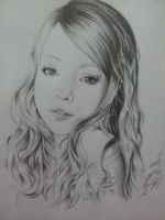 Namie Amuro by ppleong