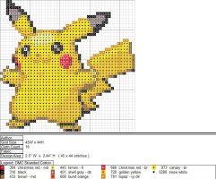 Pikachu XStitch Pattern 3 by aeiouna