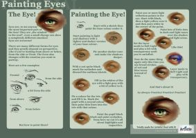 Eye Tutorial! by nothingNOIR