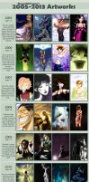 2005-2013 Improvement meme. by MugenMcFugen