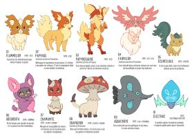 Pokemons 01 -10 by Hello-Morphine