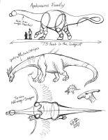 Draw an Apatosaurus by Diana-Huang