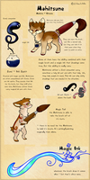 Mohitsune Guide 1 (CLOSED SPECIES) by Erleuchtete
