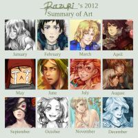 2012 art summary by Lapis-Razuri