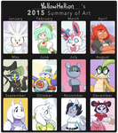 2015 Summary of Art by YellowHellion