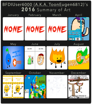 ToonEugen6812's 2016 Summary of Art by BFDIUser6000