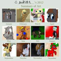 2012 Art Summary by Sopada