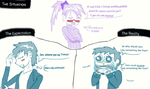 The Problem with Tsunderes by Drac017