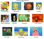 Adventure Time Spongebob Character Chart Meme by Broxome
