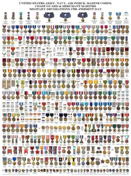 Complete Medals Chart 30x40 by kaiack
