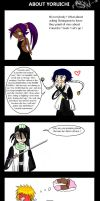 About Yoruichi by Isram