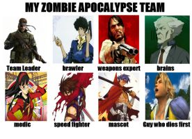 My Zombie Apocalypse Team by SpikeJet2736