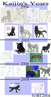 Kaijin's Years or timeline by BluTwistar