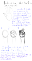 A tip on hand construction. by devyni
