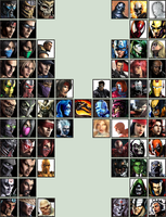 Mortal Kombat VS Marvel Whishlist+DLCs by Sobies516pl